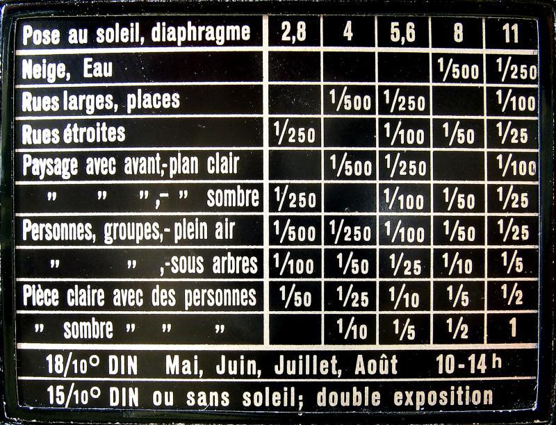 Wallpaper 1302-11  FRANKE et HEIDECKE  Sport rolleiflex 4X4, Collection AMI Appareils photos