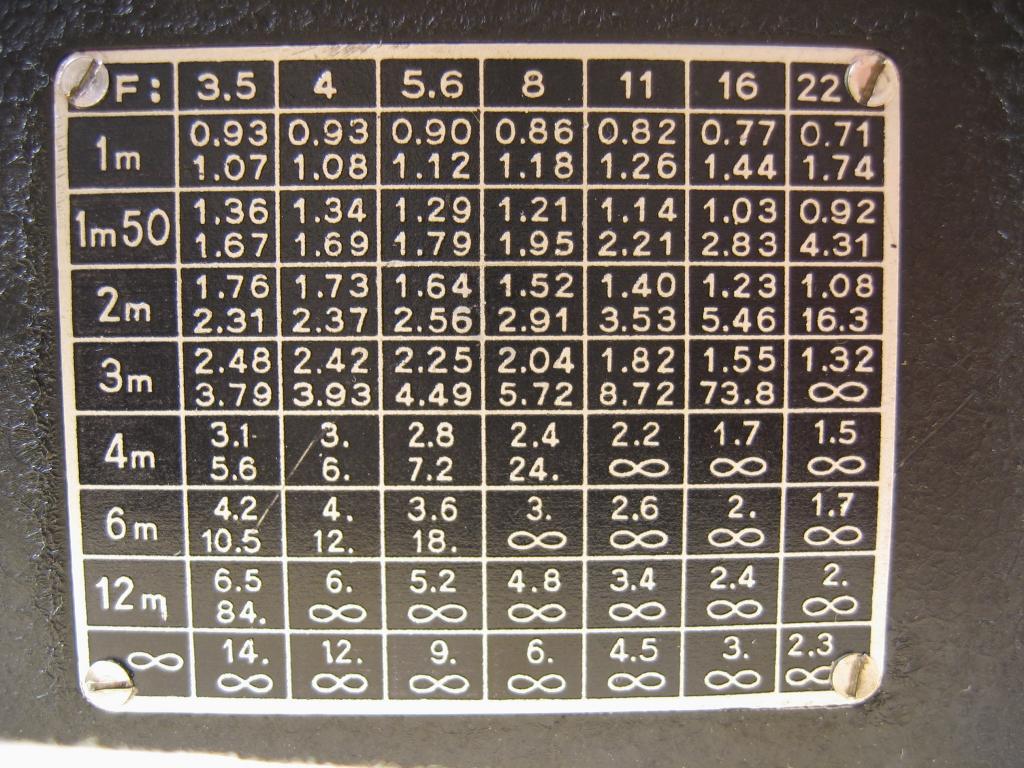 Wallpaper 2975-15  CORNU  Ontobloc II  modele atypique, collection AMI Appareils photos